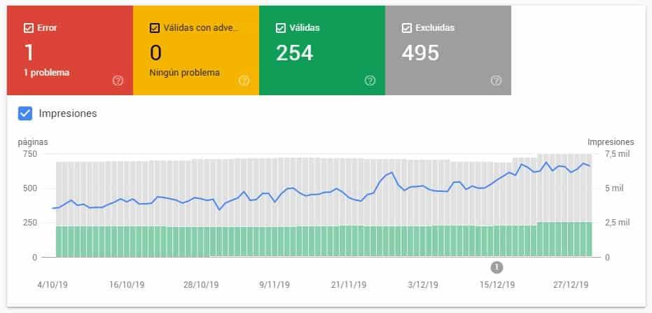 Google Search Console muestra errores de rastreo cuando la página se carga normalmente